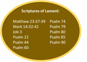 The Resilience Resource - scriptures for Lament